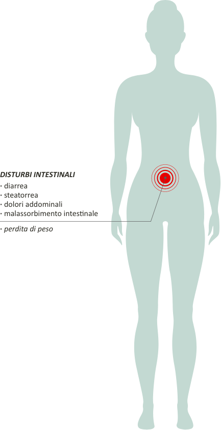 Disturbi intestinali